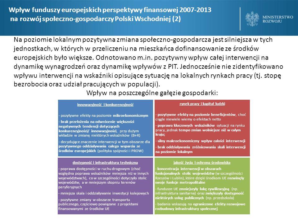 Prognoza tempa rozwoju w poszczególnych regionach Polski Wschodniej: w najbliższych latach można spodziewać się zmian względnych pozycji poszczególnych województw makroregionu.