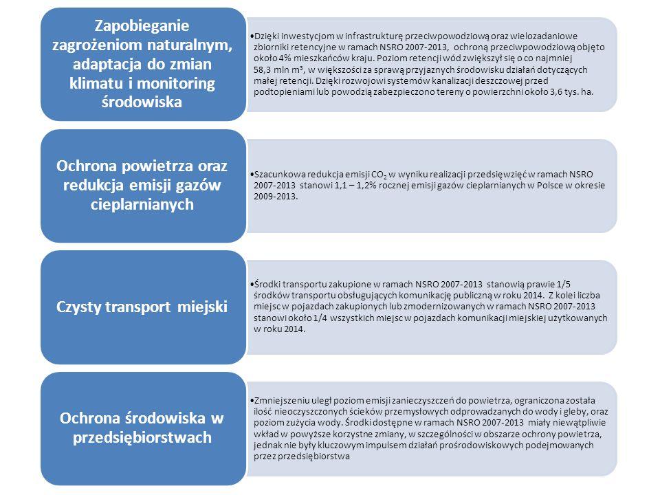 Efekty społeczne identyfikowane przez przedstawicieli gmin, w których realizowano projekty środowiskowe Wpływ polityki spójności 2007-2013 na środowisko naturalne
