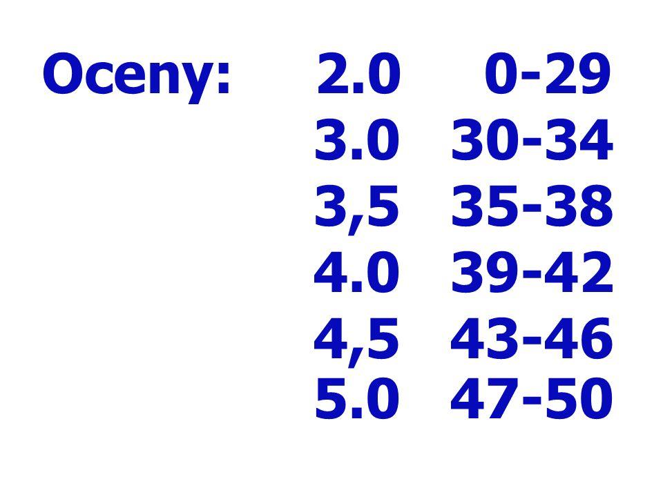 Oceny: 2.0 0-29 3.0 30-34 3,5 35-38 4.0 39-42 4,5 43-46 5.0 47-50