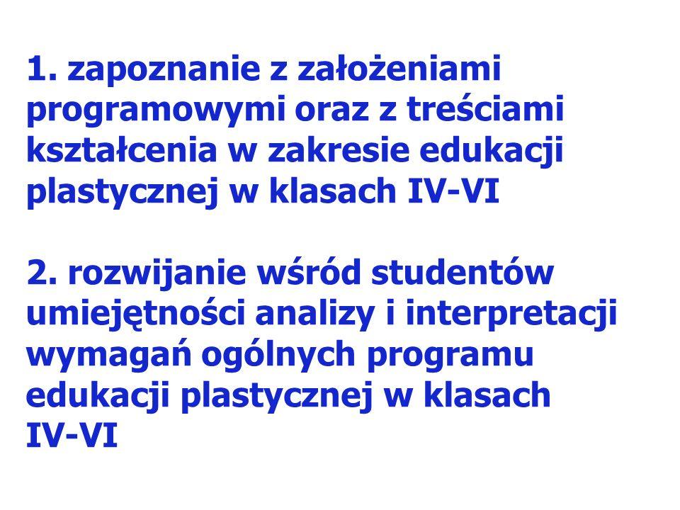 1. zapoznanie z założeniami programowymi oraz z treściami kształcenia w zakresie edukacji plastycznej w klasach IV-VI 2. rozwijanie wśród studentów um