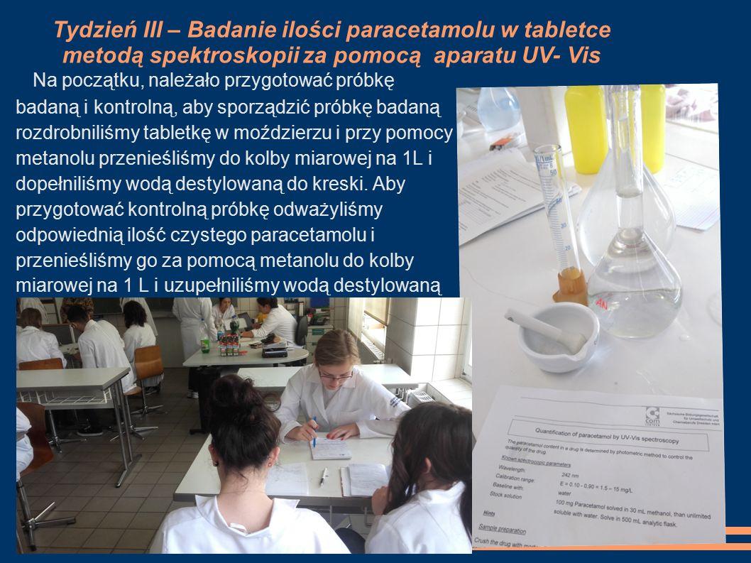 Tydzień III – Badanie ilości paracetamolu w tabletce metodą spektroskopii za pomocą aparatu UV- Vis Na początku, należało przygotować próbkę badaną i kontrolną, aby sporządzić próbkę badaną rozdrobniliśmy tabletkę w moździerzu i przy pomocy metanolu przenieśliśmy do kolby miarowej na 1L i dopełniliśmy wodą destylowaną do kreski.