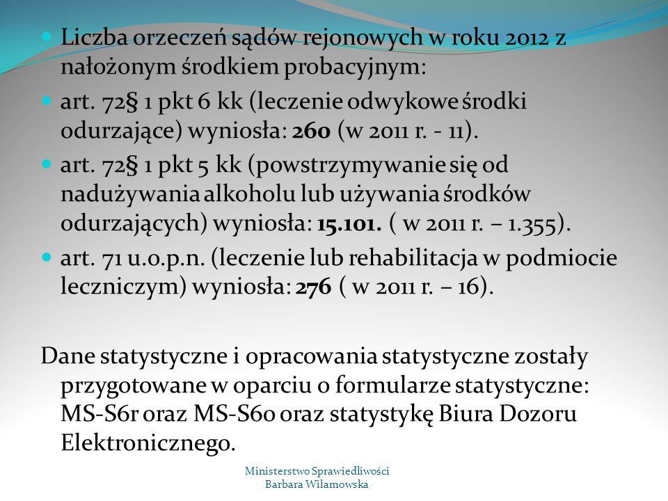 Liczba orzeczeń sądów rejonowych w roku 2012 z nałożonym środkiem probacyjnym: art.