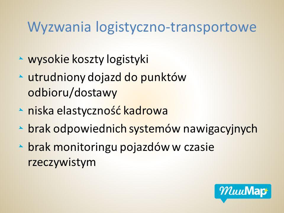 Wyzwania logistyczno-transportowe wysokie koszty logistyki utrudniony dojazd do punktów odbioru/dostawy niska elastyczność kadrowa brak odpowiednich systemów nawigacyjnych brak monitoringu pojazdów w czasie rzeczywistym