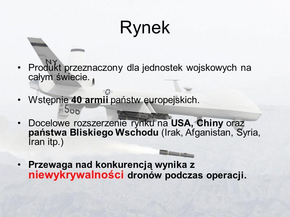 Rynek Produkt przeznaczony dla jednostek wojskowych na całym świecie. Wstępnie 40 armii państw europejskich. Docelowe rozszerzenie rynku na USA, Chiny