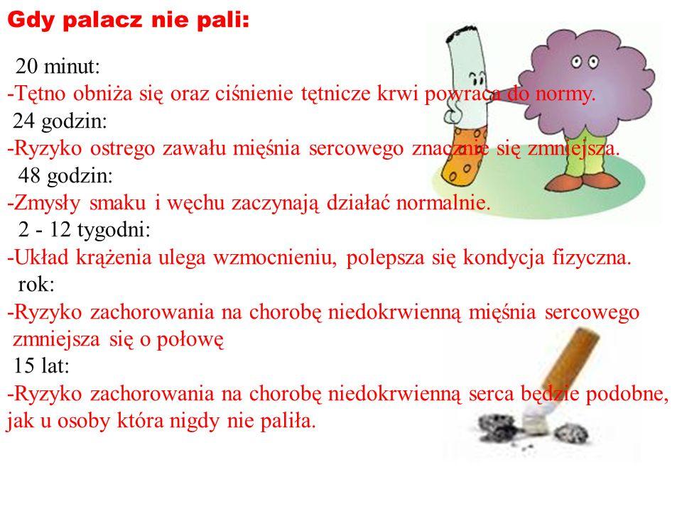 Gdy palacz nie pali: 20 minut: -Tętno obniża się oraz ciśnienie tętnicze krwi powraca do normy.