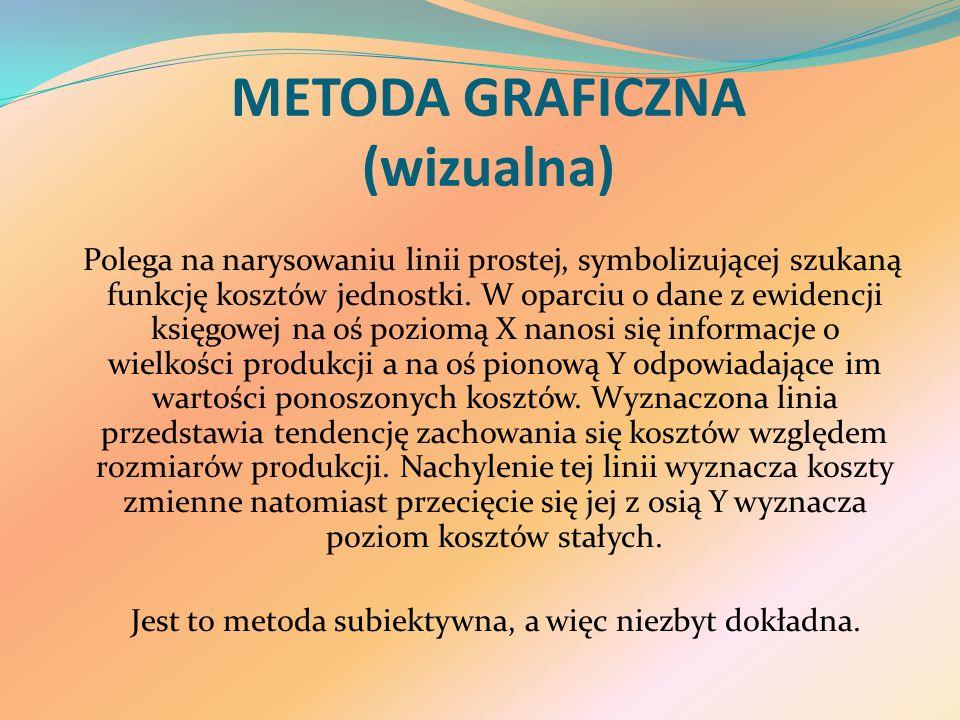 METODA GRAFICZNA (wizualna) Polega na narysowaniu linii prostej, symbolizującej szukaną funkcję kosztów jednostki.