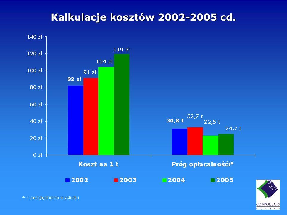 Kalkulacje kosztów 2002-2005 cd.