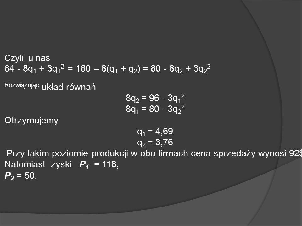 Czyli u nas 64 - 8q 1 + 3q 1 2 = 160 – 8(q 1 + q 2 ) = 80 - 8q 2 + 3q 2 2 Rozwiązując układ równań 8q 2 = 96 - 3q 1 2 8q 1 = 80 - 3q 2 2 Otrzymujemy q 1 = 4,69 q 2 = 3,76 Przy takim poziomie produkcji w obu firmach cena sprzedaży wynosi 92$ Natomiast zyski P 1 = 118, P 2 = 50.