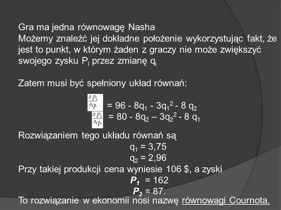Gra ma jedna równowagę Nasha Możemy znaleźć jej dokładne położenie wykorzystując fakt, że jest to punkt, w którym żaden z graczy nie może zwiększyć swojego zysku P i przez zmianę q i Zatem musi być spełniony układ równań: = 96 - 8q 1 - 3q 1 2 - 8 q 2 = 80 - 8q 2 – 3q 2 2 - 8 q 1 Rozwiązaniem tego układu równań są q 1 = 3,75 q 2 = 2,96 Przy takiej produkcji cena wyniesie 106 $, a zyski P 1 = 162 P 2 = 87.