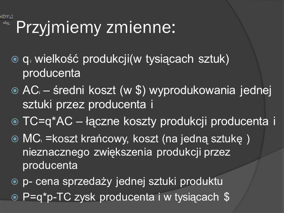 Przyjmiemy zmienne:  q i wielkość produkcji(w tysiącach sztuk) producenta  AC i – średni koszt (w $) wyprodukowania jednej sztuki przez producenta i  TC=q*AC – łączne koszty produkcji producenta i  MC i = koszt krańcowy, koszt (na jedną sztukę ) nieznacznego zwiększenia produkcji przez producenta  p- cena sprzedaży jednej sztuki produktu  P=q*p-TC zysk producenta i w tysiącach $