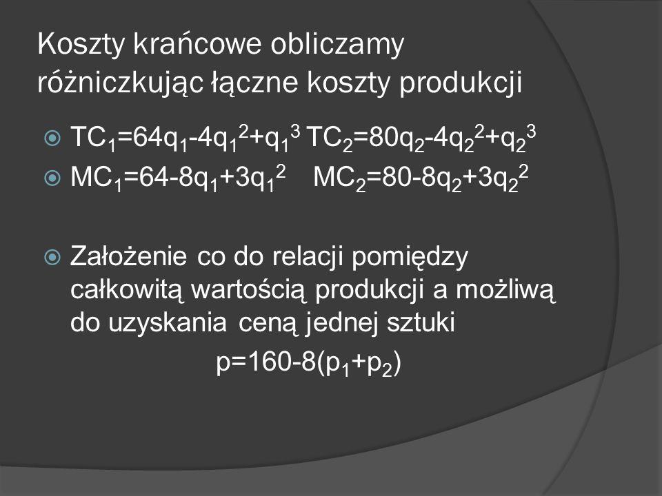 Koszty krańcowe obliczamy różniczkując łączne koszty produkcji  TC 1 =64q 1 -4q 1 2 +q 1 3 TC 2 =80q 2 -4q 2 2 +q 2 3  MC 1 =64-8q 1 +3q 1 2 MC 2 =80-8q 2 +3q 2 2  Założenie co do relacji pomiędzy całkowitą wartością produkcji a możliwą do uzyskania ceną jednej sztuki p=160-8(p 1 +p 2 )