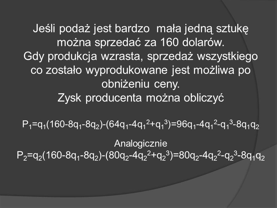 Porównania wszystkich rozpatrywanych przez nas rozwiązań problemu duopolu.