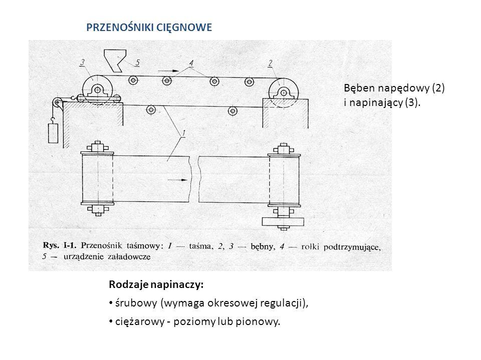 Bęben napędowy (2) i napinający (3). Rodzaje napinaczy: śrubowy (wymaga okresowej regulacji), ciężarowy - poziomy lub pionowy. PRZENOŚNIKI CIĘGNOWE