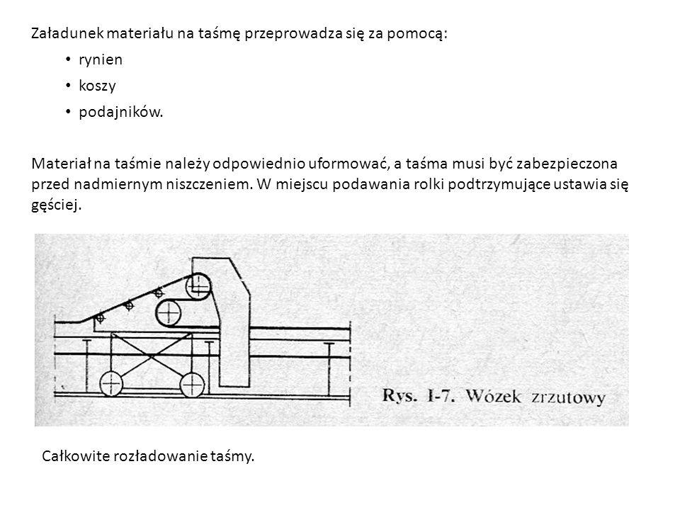 Załadunek materiału na taśmę przeprowadza się za pomocą: rynien koszy podajników. Materiał na taśmie należy odpowiednio uformować, a taśma musi być za