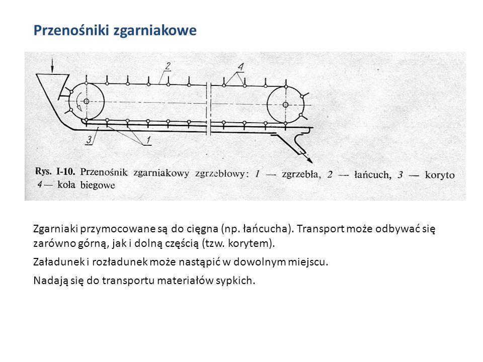 Przenośniki zgarniakowe Zgarniaki przymocowane są do cięgna (np. łańcucha). Transport może odbywać się zarówno górną, jak i dolną częścią (tzw. koryte