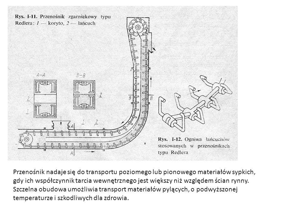 Przenośnik nadaje się do transportu poziomego lub pionowego materiałów sypkich, gdy ich współczynnik tarcia wewnętrznego jest większy niż względem ści