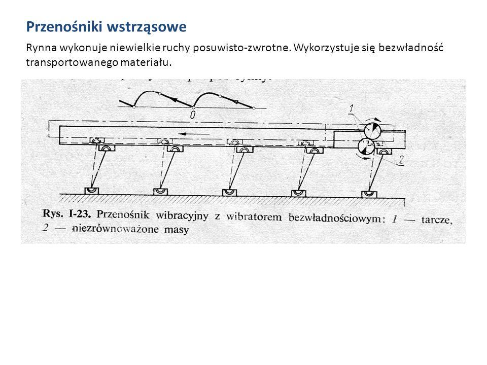 Przenośniki wstrząsowe Rynna wykonuje niewielkie ruchy posuwisto-zwrotne. Wykorzystuje się bezwładność transportowanego materiału.