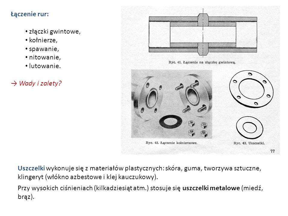 Uszczelki wykonuje się z materiałów plastycznych: skóra, guma, tworzywa sztuczne, klingeryt (włókno azbestowe i klej kauczukowy). Przy wysokich ciśnie