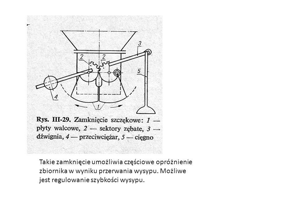 Takie zamknięcie umożliwia częściowe opróżnienie zbiornika w wyniku przerwania wysypu. Możliwe jest regulowanie szybkości wysypu.