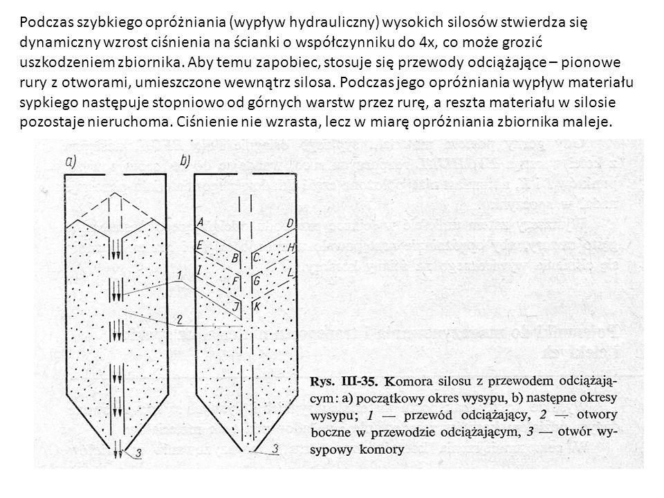 Podczas szybkiego opróżniania (wypływ hydrauliczny) wysokich silosów stwierdza się dynamiczny wzrost ciśnienia na ścianki o współczynniku do 4x, co mo