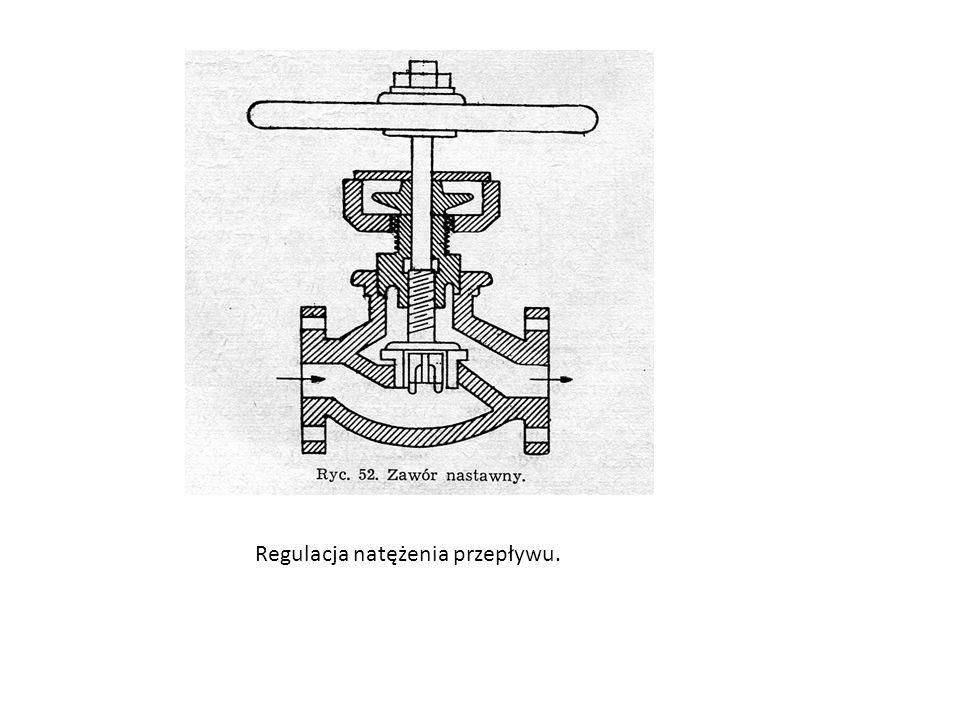 Regulacja natężenia przepływu.