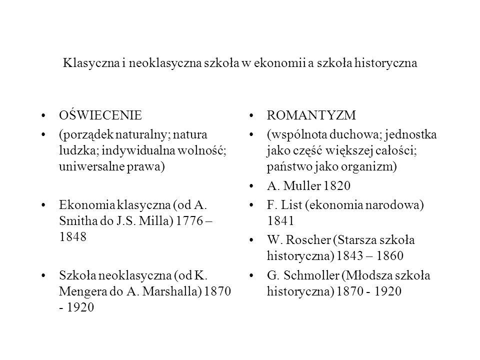Klasyczna i neoklasyczna szkoła w ekonomii a szkoła historyczna OŚWIECENIE (porządek naturalny; natura ludzka; indywidualna wolność; uniwersalne prawa) Ekonomia klasyczna (od A.