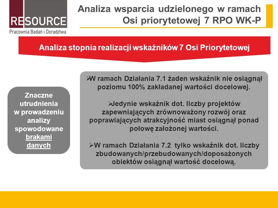 Analiza wsparcia udzielonego w ramach Osi priorytetowej 7 RPO WK-P Analiza stopnia realizacji wskaźników 7 Osi Priorytetowej Znaczne utrudnienia w prowadzeniu analizy spowodowane brakami danych  W ramach Działania 7.1 żaden wskaźnik nie osiągnął poziomu 100% zakładanej wartości docelowej.