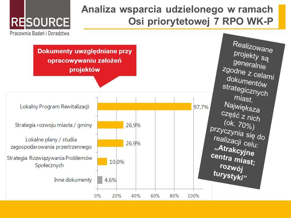 Analiza wsparcia udzielonego w ramach Osi priorytetowej 7 RPO WK-P Dokumenty uwzględniane przy opracowywaniu założeń projektów Realizowane projekty są generalnie zgodne z celami dokumentów strategicznych miast.