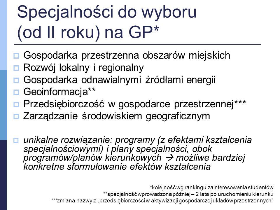 """Specjalności do wyboru (od II roku) na GP*  Gospodarka przestrzenna obszarów miejskich  Rozwój lokalny i regionalny  Gospodarka odnawialnymi źródłami energii  Geoinformacja**  Przedsiębiorczość w gospodarce przestrzennej***  Zarządzanie środowiskiem geograficznym  unikalne rozwiązanie: programy (z efektami kształcenia specjalnościowymi) i plany specjalności, obok programów/planów kierunkowych  możliwe bardziej konkretne sformułowanie efektów kształcenia *kolejność wg rankingu zainteresowania studentów **specjalność wprowadzona później – 2 lata po uruchomieniu kierunku ***zmiana nazwy z """"przedsiębiorczości w aktywizacji gospodarczej układów przestrzennych"""