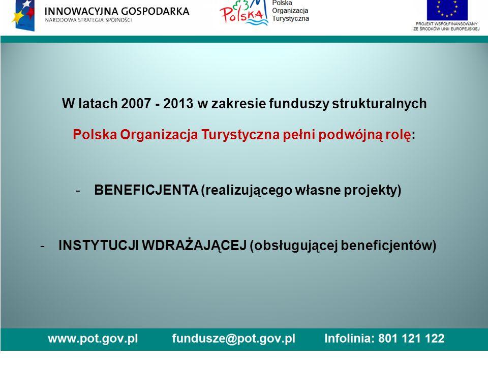 W latach 2007 - 2013 w zakresie funduszy strukturalnych Polska Organizacja Turystyczna pełni podwójną rolę: -BENEFICJENTA (realizującego własne projekty) -INSTYTUCJI WDRAŻAJĄCEJ (obsługującej beneficjentów)