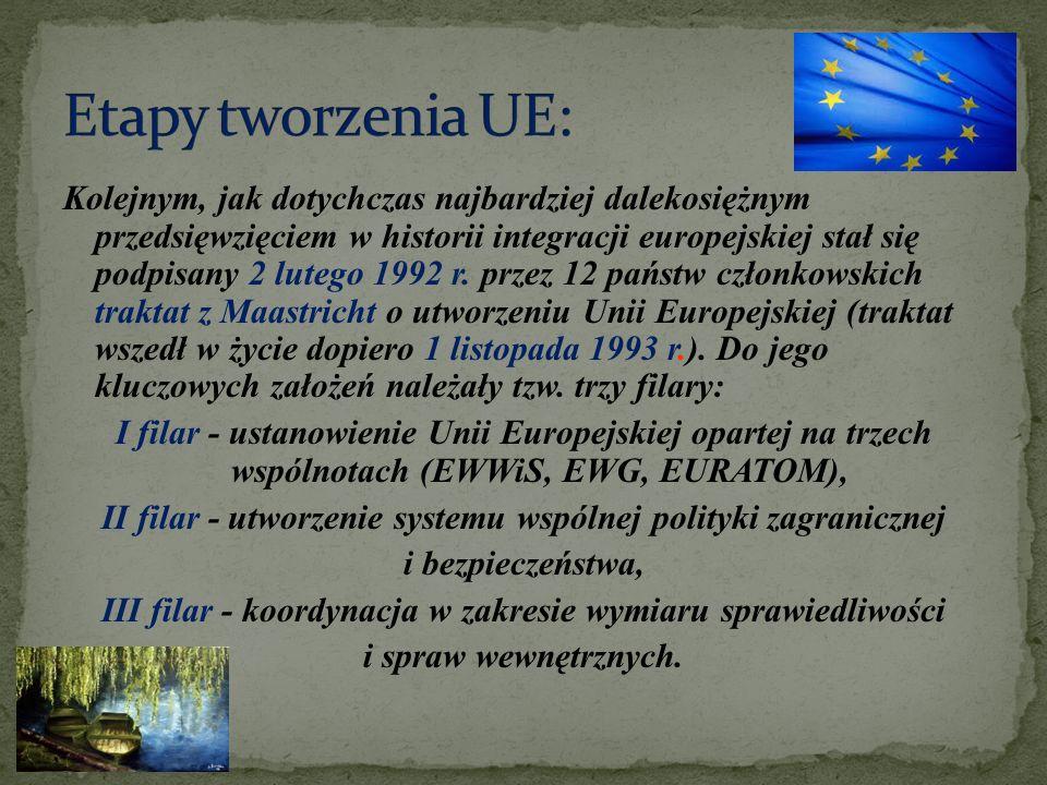 Plusy wejścia Polski do UE.1. Gwarancja pokoju 2.