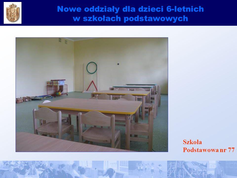 Nowe oddziały dla dzieci 6-letnich w szkołach podstawowych Szkoła Podstawowa nr 77