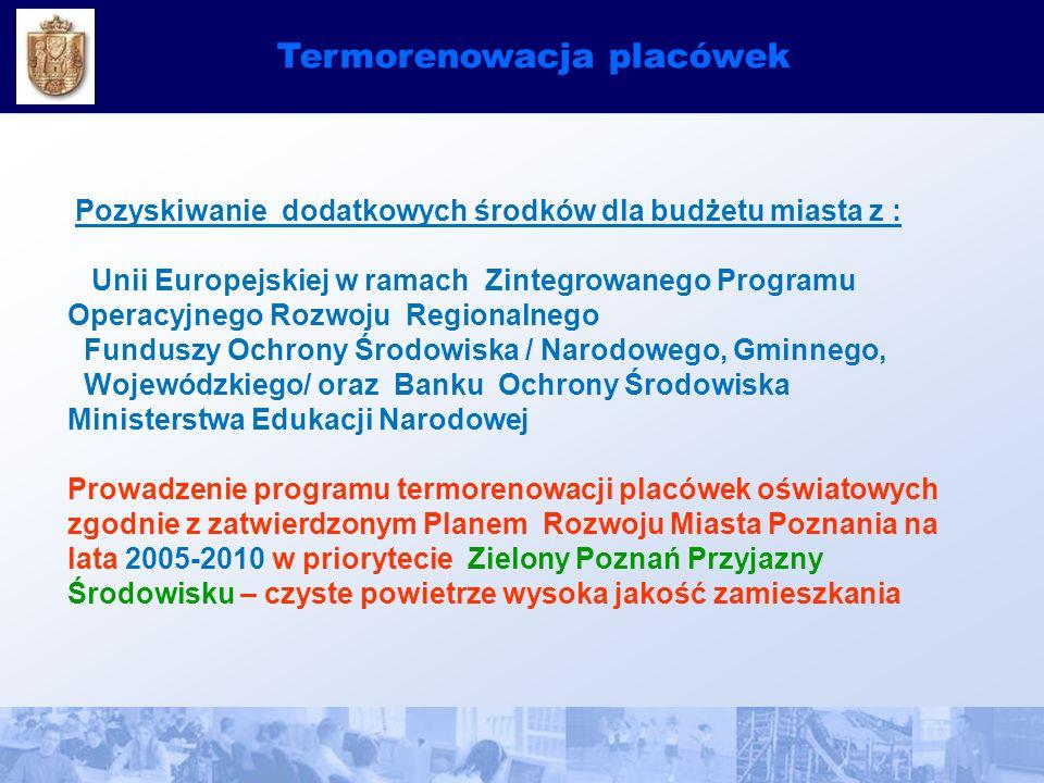 Termorenowacja placówek Pozyskiwanie dodatkowych środków dla budżetu miasta z : Unii Europejskiej w ramach Zintegrowanego Programu Operacyjnego Rozwoju Regionalnego Funduszy Ochrony Środowiska / Narodowego, Gminnego, Wojewódzkiego/ oraz Banku Ochrony Środowiska Ministerstwa Edukacji Narodowej Prowadzenie programu termorenowacji placówek oświatowych zgodnie z zatwierdzonym Planem Rozwoju Miasta Poznania na lata 2005-2010 w priorytecie Zielony Poznań Przyjazny Środowisku – czyste powietrze wysoka jakość zamieszkania