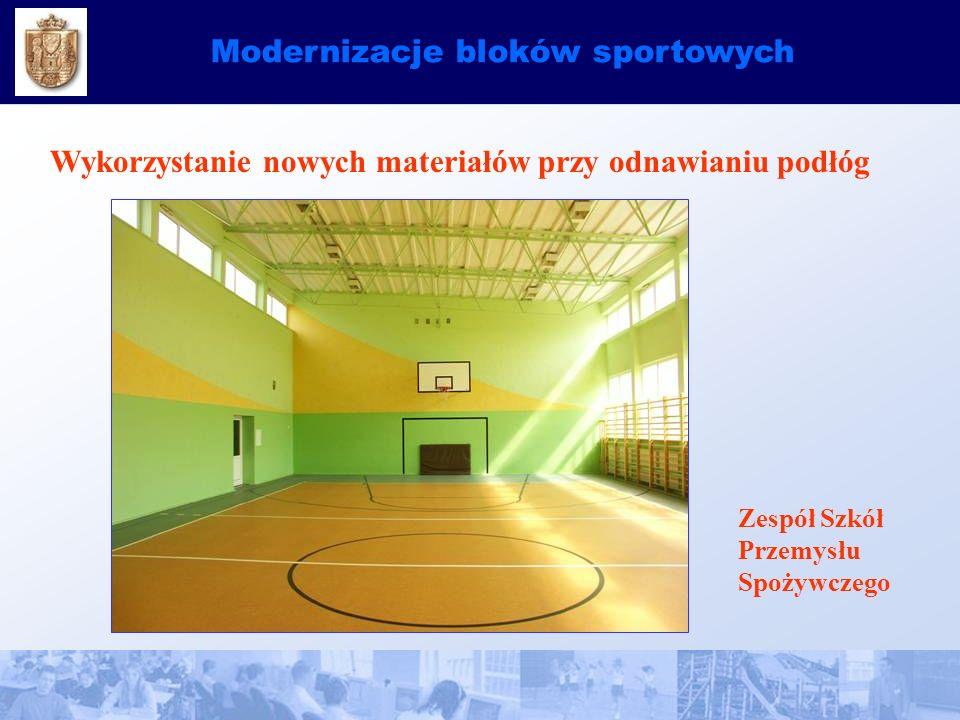 Modernizacje bloków sportowych Wykorzystanie nowych materiałów przy odnawianiu podłóg Zespół Szkół Przemysłu Spożywczego