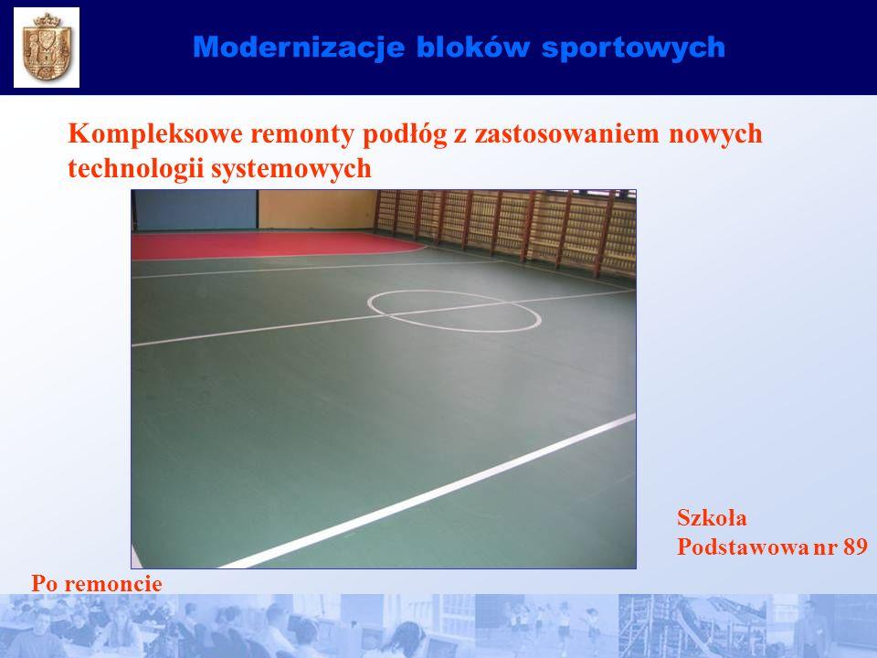 Modernizacje bloków sportowych Szkoła Podstawowa nr 89 Kompleksowe remonty podłóg z zastosowaniem nowych technologii systemowych Po remoncie