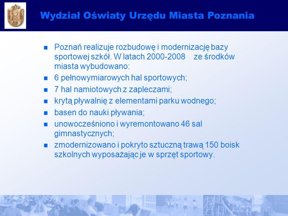 Poznań realizuje rozbudowę i modernizację bazy sportowej szkół.