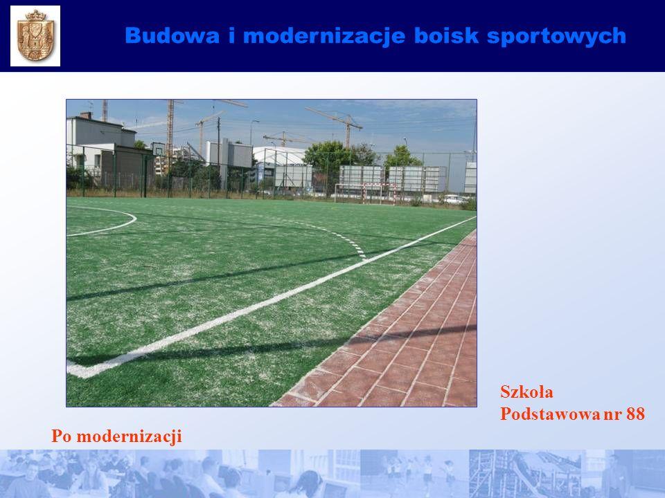 Budowa i modernizacje boisk sportowych Szkoła Podstawowa nr 88 Po modernizacji