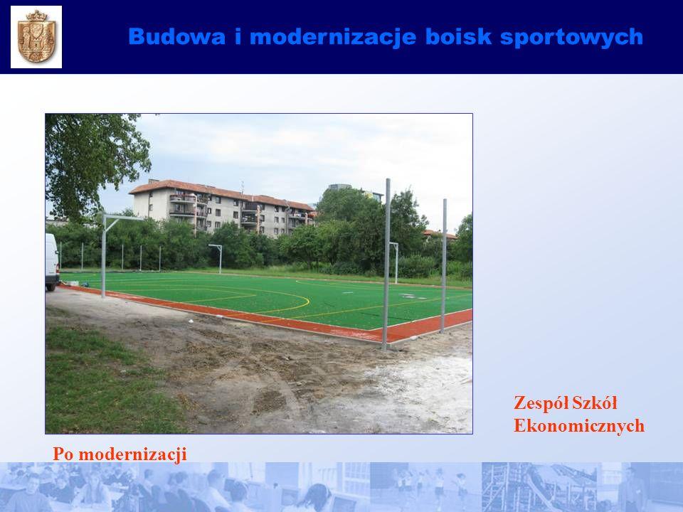 Budowa i modernizacje boisk sportowych Zespół Szkół Ekonomicznych Po modernizacji