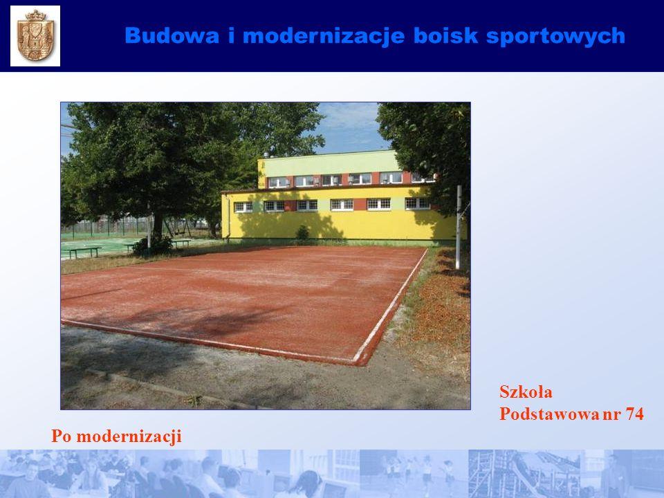 Budowa i modernizacje boisk sportowych Szkoła Podstawowa nr 74 Po modernizacji