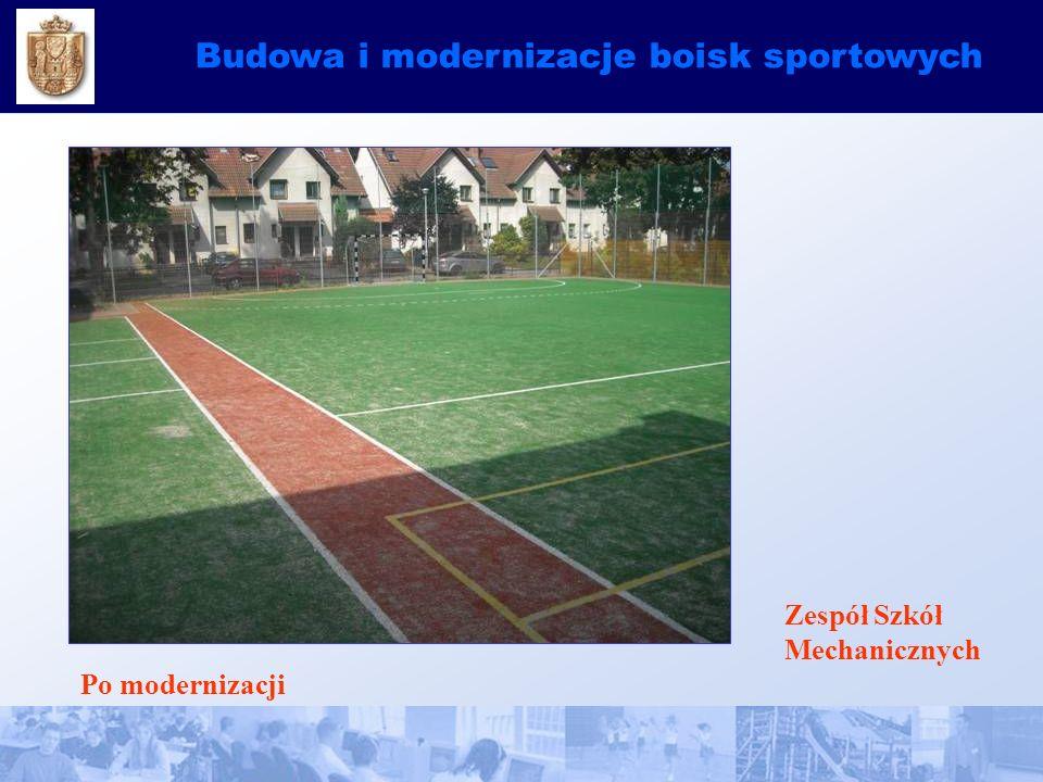 Budowa i modernizacje boisk sportowych Zespół Szkół Mechanicznych Po modernizacji