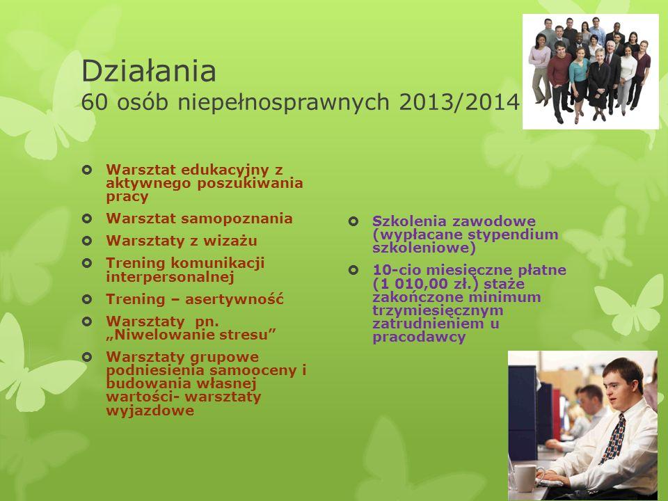 Działania 60 osób niepełnosprawnych 2013/2014  Warsztat edukacyjny z aktywnego poszukiwania pracy  Warsztat samopoznania  Warsztaty z wizażu  Trening komunikacji interpersonalnej  Trening – asertywność  Warsztaty pn.