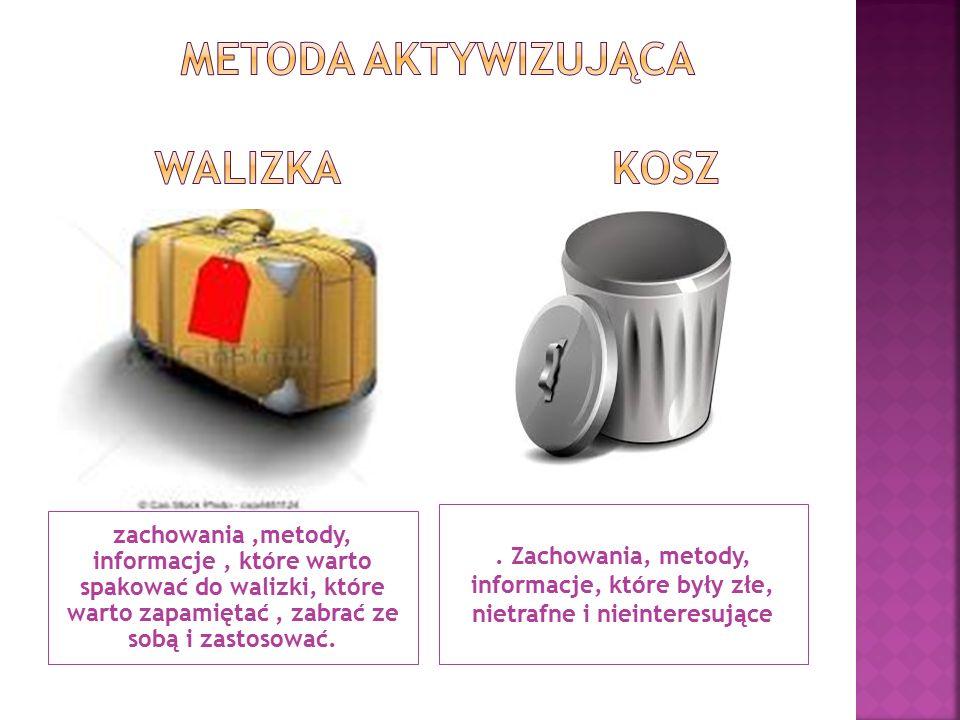 zachowania,metody, informacje, które warto spakować do walizki, które warto zapamiętać, zabrać ze sobą i zastosować.. Zachowania, metody, informacje,