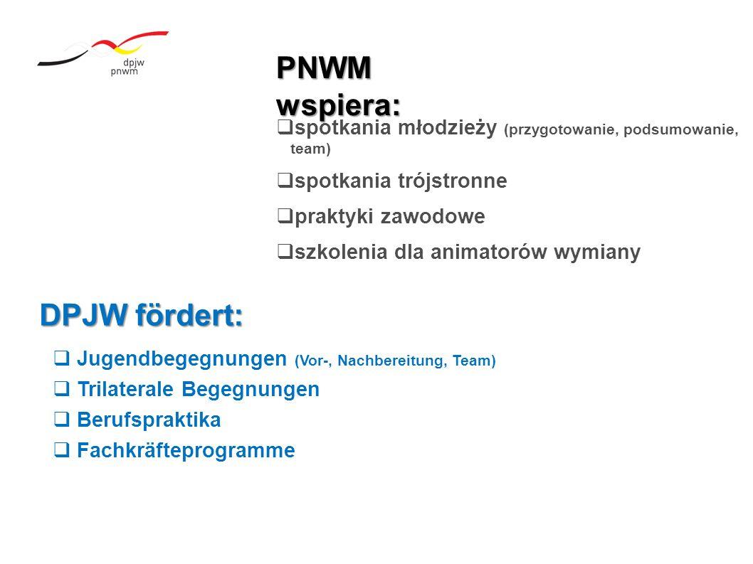  spotkania młodzieży (przygotowanie, podsumowanie, team)  spotkania trójstronne  praktyki zawodowe  szkolenia dla animatorów wymiany  Jugendbegegnungen (Vor-, Nachbereitung, Team)  Trilaterale Begegnungen  Berufspraktika  Fachkräfteprogramme PNWM wspiera: DPJW fördert: