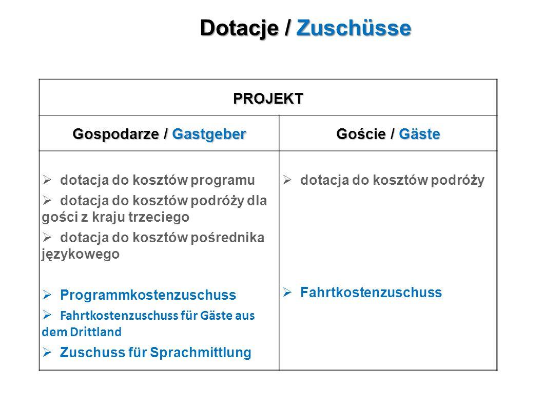 Dotacje / Zuschüsse PROJEKT Gospodarze / Gastgeber Goście / Gäste  dotacja do kosztów programu  dotacja do kosztów podróży dla gości z kraju trzeciego  dotacja do kosztów pośrednika językowego  Programmkostenzuschuss  Fahrtkostenzuschuss für Gäste aus dem Drittland  Zuschuss für Sprachmittlung  dotacja do kosztów podróży  Fahrtkostenzuschuss