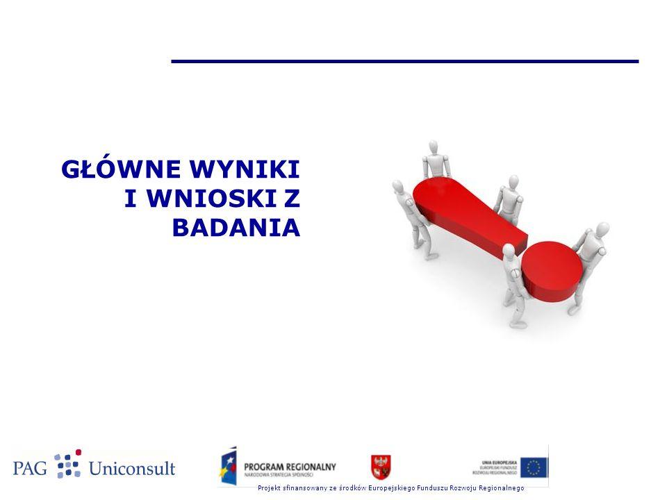 Projekt sfinansowany ze środków Europejskiego Funduszu Rozwoju Regionalnego GŁÓWNE WYNIKI I WNIOSKI Z BADANIA