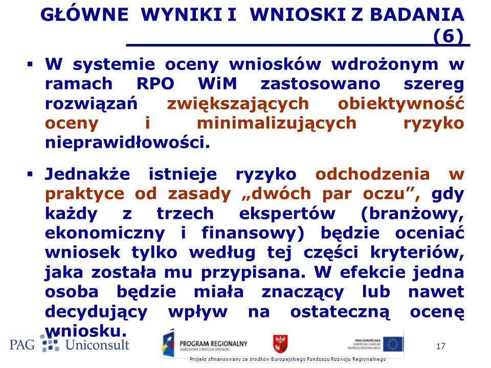 Projekt sfinansowany ze środków Europejskiego Funduszu Rozwoju Regionalnego 17 GŁÓWNE WYNIKI I WNIOSKI Z BADANIA (6)  W systemie oceny wniosków wdrożonym w ramach RPO WiM zastosowano szereg rozwiązań zwiększających obiektywność oceny i minimalizujących ryzyko nieprawidłowości.