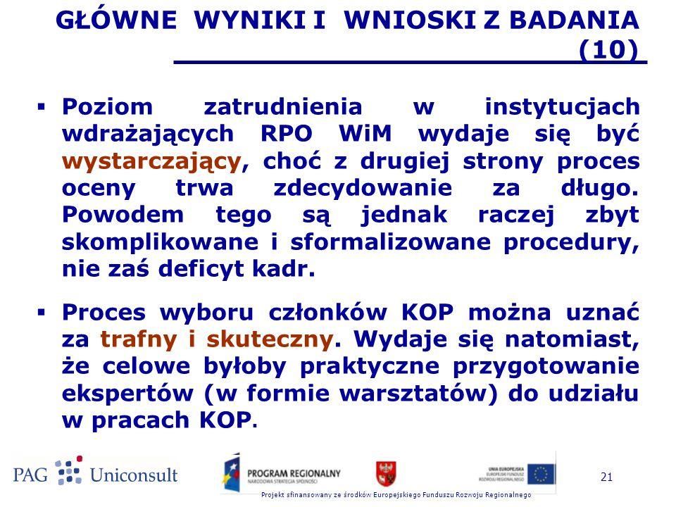 Projekt sfinansowany ze środków Europejskiego Funduszu Rozwoju Regionalnego 21 GŁÓWNE WYNIKI I WNIOSKI Z BADANIA (10)  Poziom zatrudnienia w instytucjach wdrażających RPO WiM wydaje się być wystarczający, choć z drugiej strony proces oceny trwa zdecydowanie za długo.