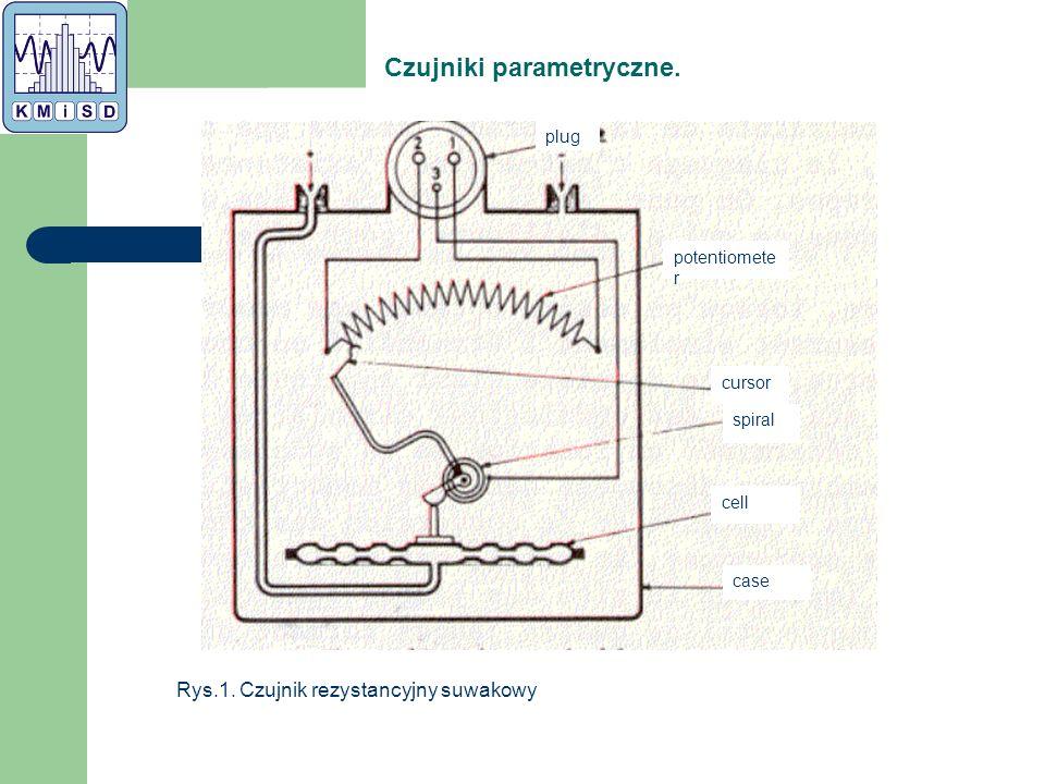 plug potentiomete r cursor spiral cell case Czujniki parametryczne.