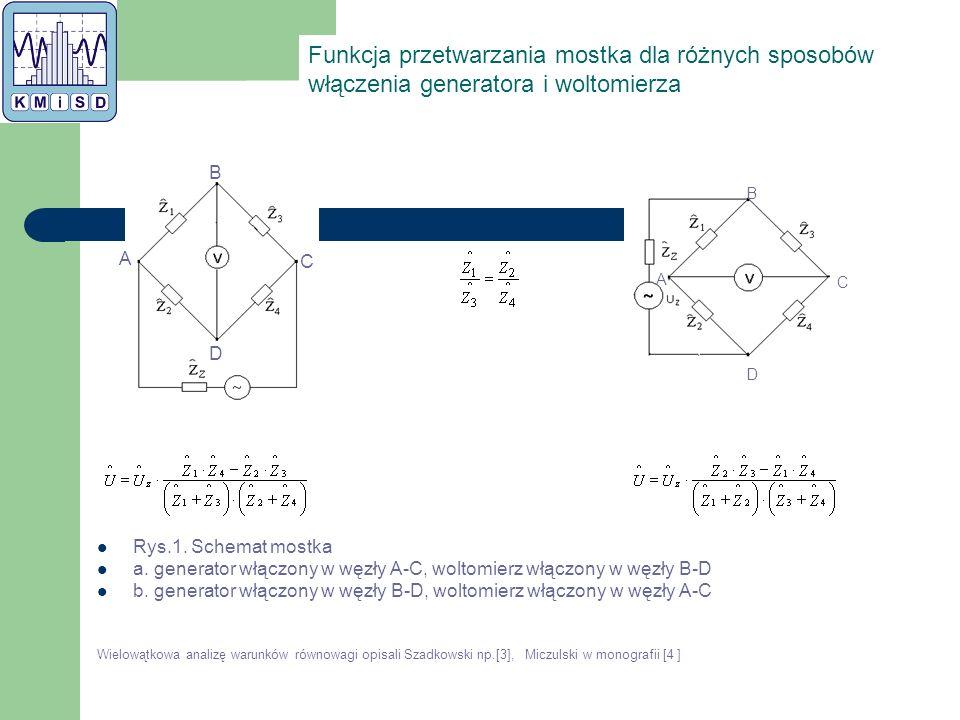 Rys.1. Schemat mostka a. generator włączony w węzły A-C, woltomierz włączony w węzły B-D b.
