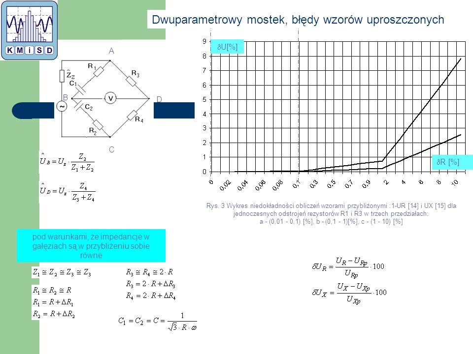 pod warunkami, że impedancje w gałęziach są w przybliżeniu sobie równe B A D C Rys.